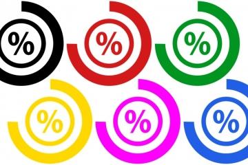 Volební průzkum. Volby by vyhrálo ANO, ČSSD mimo sněmovnu, komunisté rostou.Volební preference politických subjektů - únor 2021