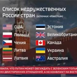 Rusko zařadilo ČR na seznam nepřátelských zemí
